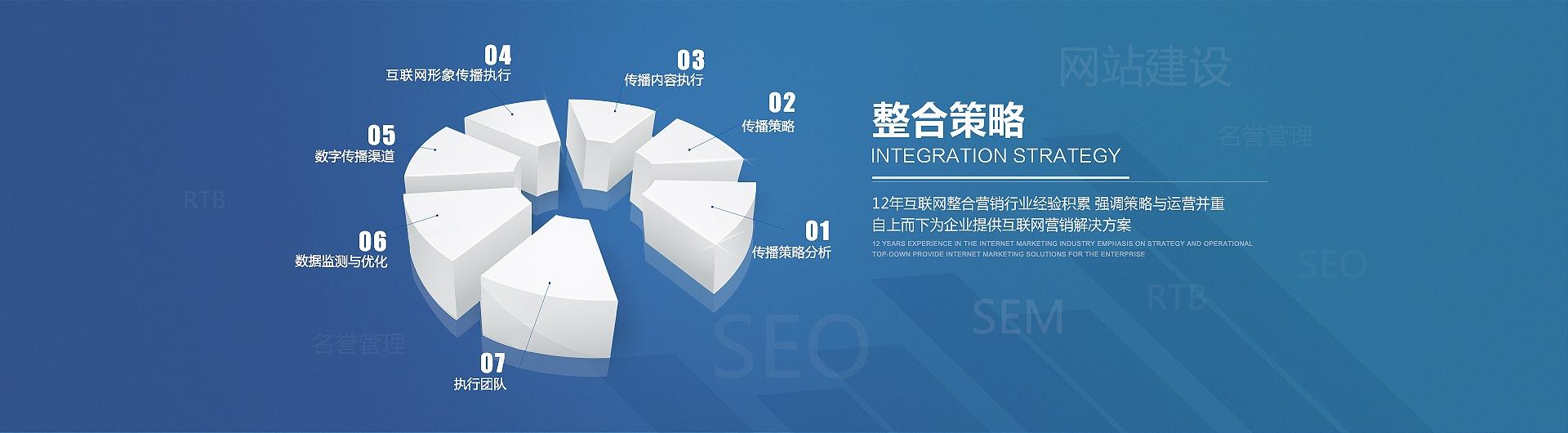 10条互联网品牌整合营销基本原则