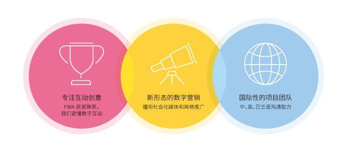 网站SEO优化方向整合营销