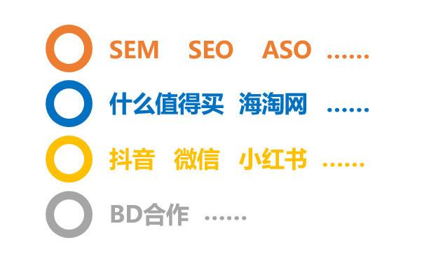 企业B2B网络营销如何搭建媒介投放矩阵