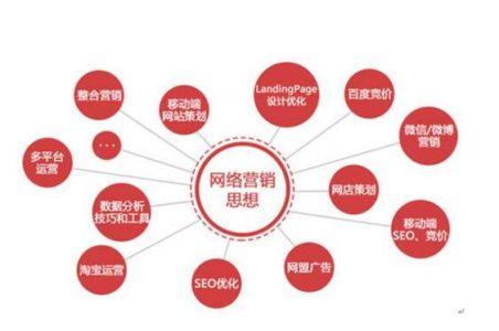 网络营销角度为您解答网站建设市场方案分析